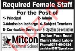 Mitcon Grammar School Lahore Jobs 2020 for Teachers