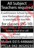 Montessori Teacher & Subject Teacher Jobs 2020