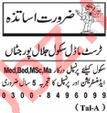 Nawaiwaqt Sunday Classified Ads 16 Feb 2020 for Teachers