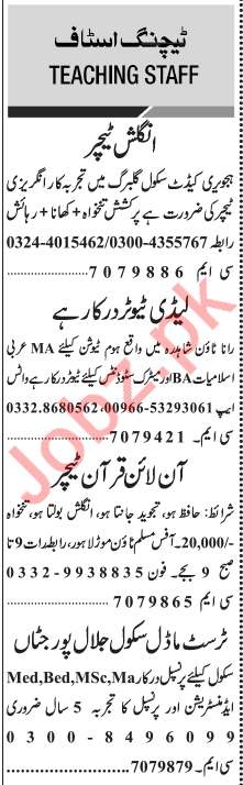 Jang Sunday 16th February Teaching Staff Jobs in Lahore