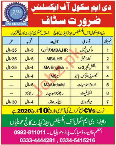 The Aim School of Excellence & Cadet College Jobs 2020