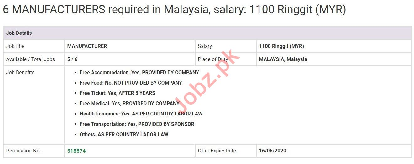 Manufacturer Jobs in Malaysia
