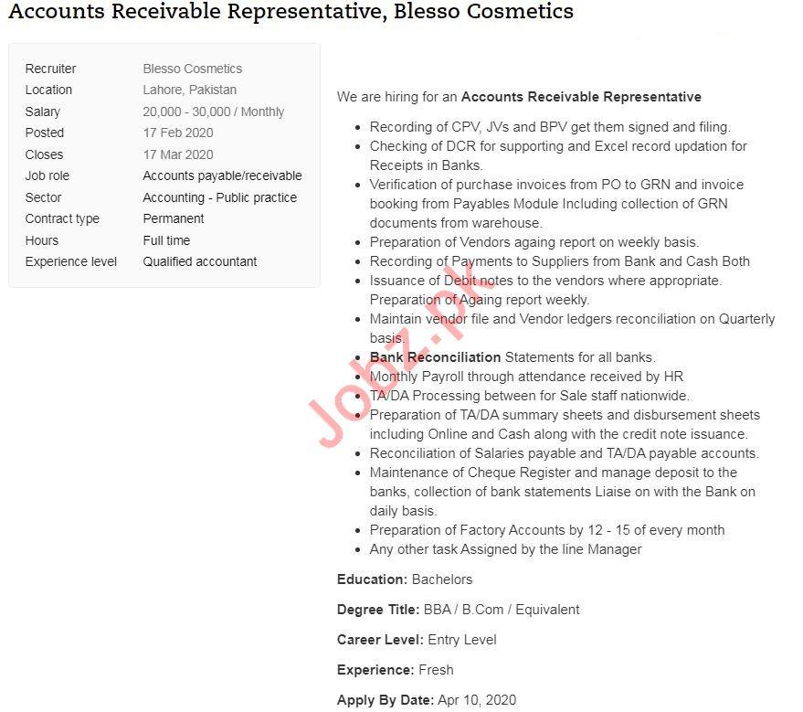 Accounts Receivable Representative Job 2020 in Lahore
