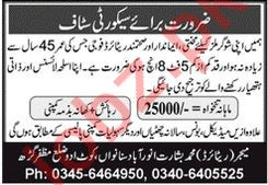Sugar Mills Secuerity Staff Jobs 2020 in Muzaffargarh