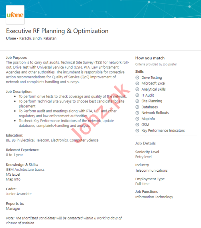 Executive RF Planning & Optimization Jobs 2020 in Ufone