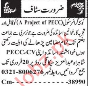 Teaching Staff Jobs in Quetta Grammar School