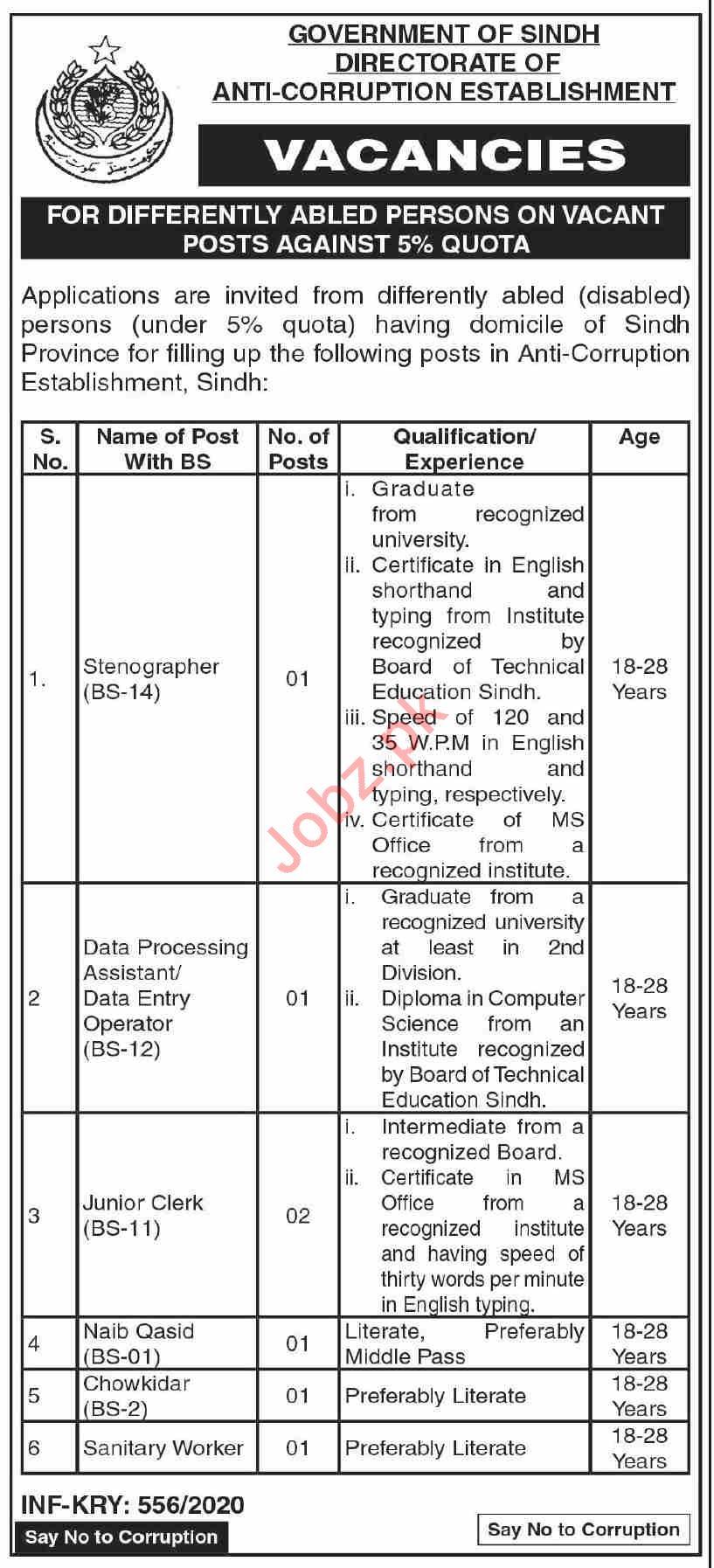 Directorate of Anti Corruption Establishment Sindh Jobs 2020