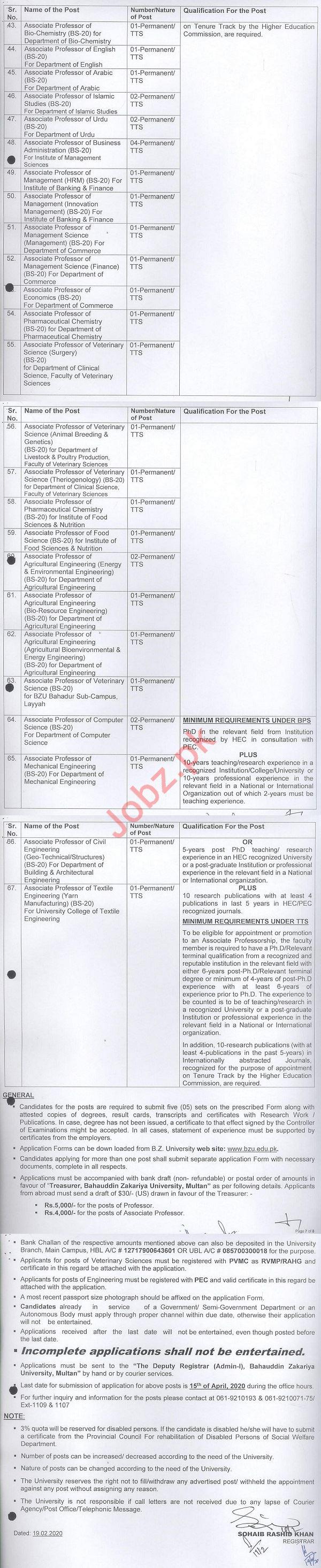 Bahauddin Zakariya University BZU Faculty Jobs 2020