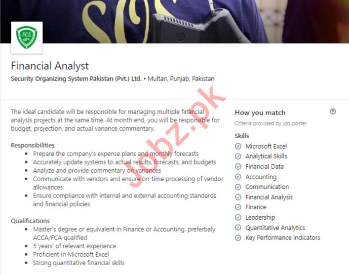 Security Organizing System SOS Pakistan Jobs 2020