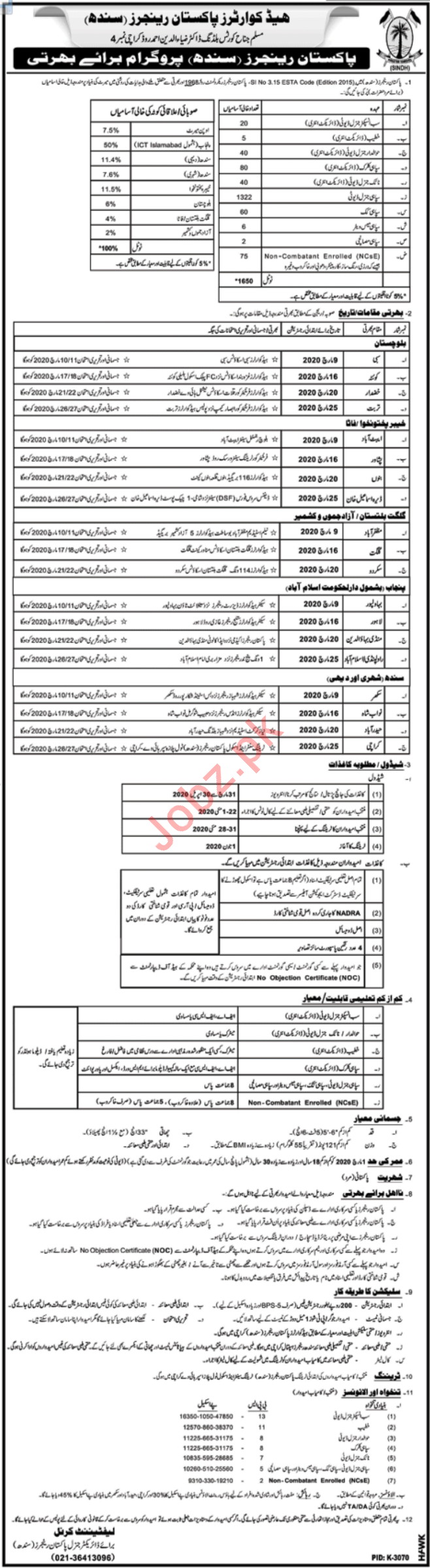 Pakistan Rangers Sindh Jobs 2020