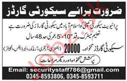 Security Staff Jobs in Islamabad