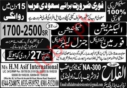Foreman Electrical & Electrician Jobs 2020