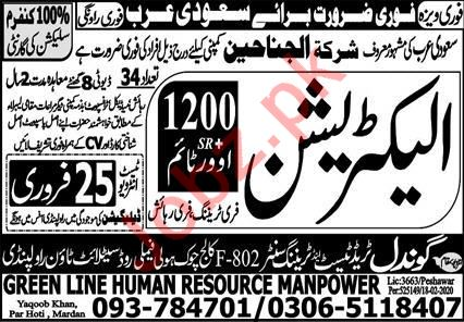 Electrician Jobs 2020 Open in Saudi Arabia