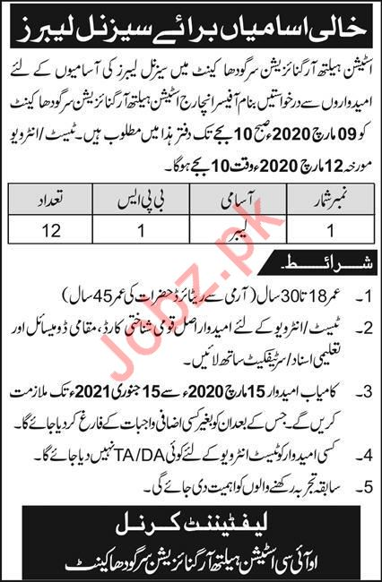 Station Health Organization Jobs 2020 in Sargodha Cantt