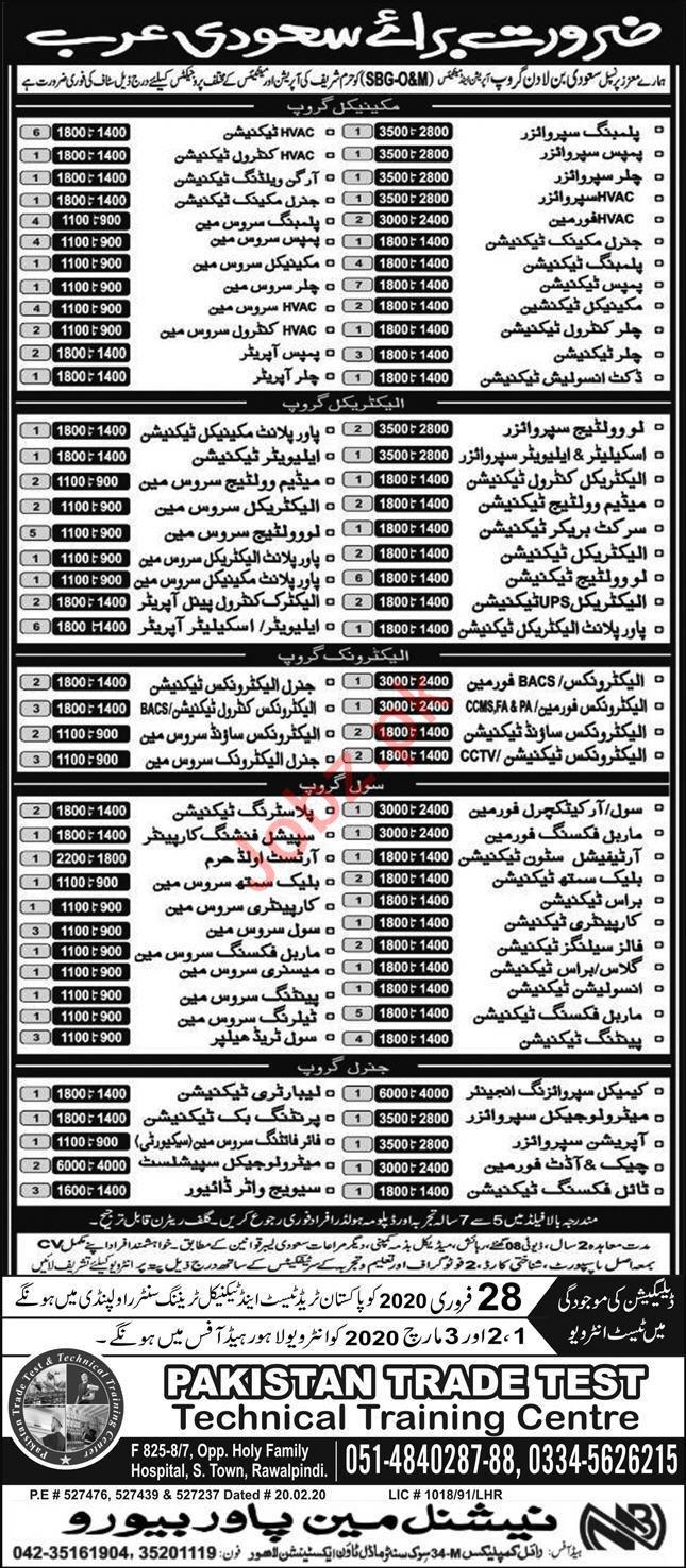 Saudi Bin Ladin Group Jobs 2020 In Saudi Arabia