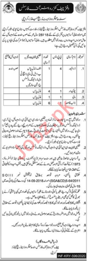 Forest Department Sindh Jobs 2020 in Karachi