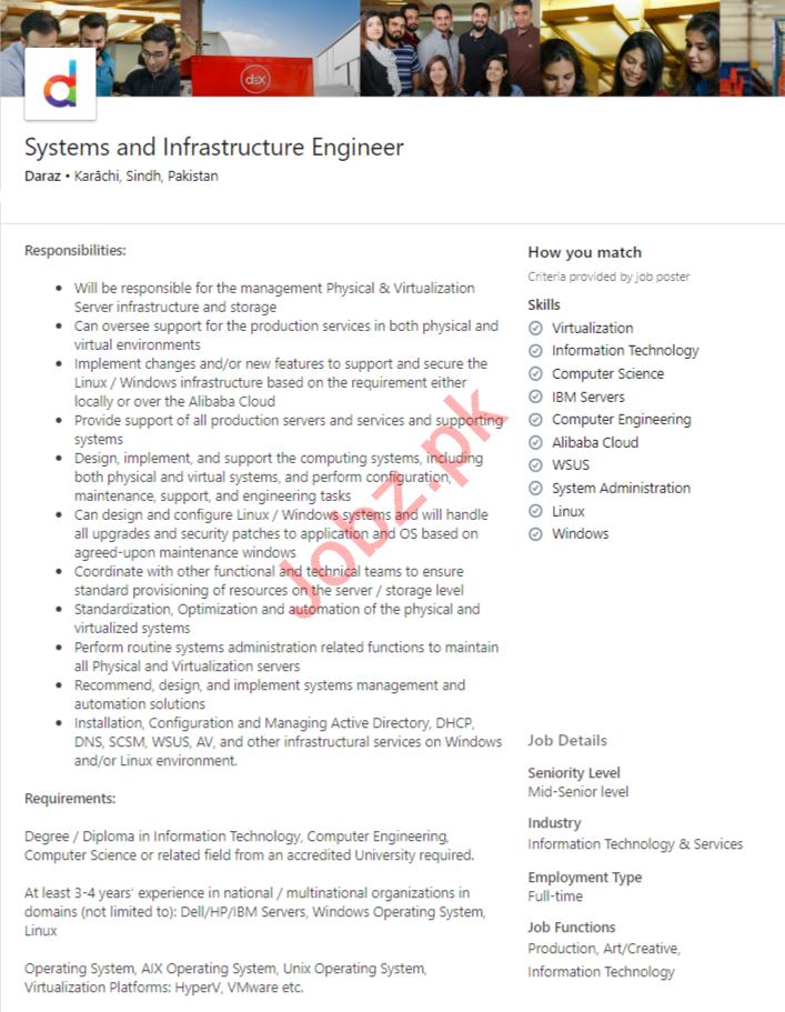 Daraz Karachi Jobs 2020 System & Infrastructure Engineer