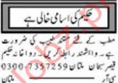 Dawa Khan Hakeem Qaiser Subhan Multan Jobs 2020