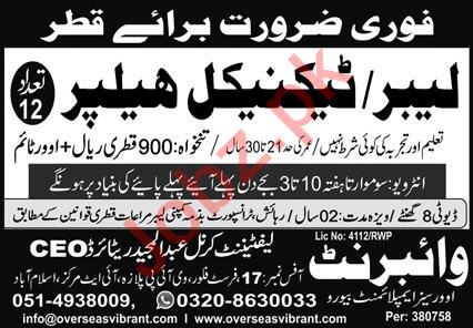 Labor & Technical Helper Jobs in Qatar