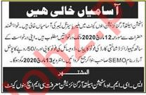 Station Health Organization Jobs 2020 in Bannu Cantt KPK
