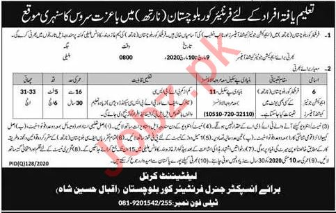 Frontier Corps Balochistan North Commissioned Officer Jobs