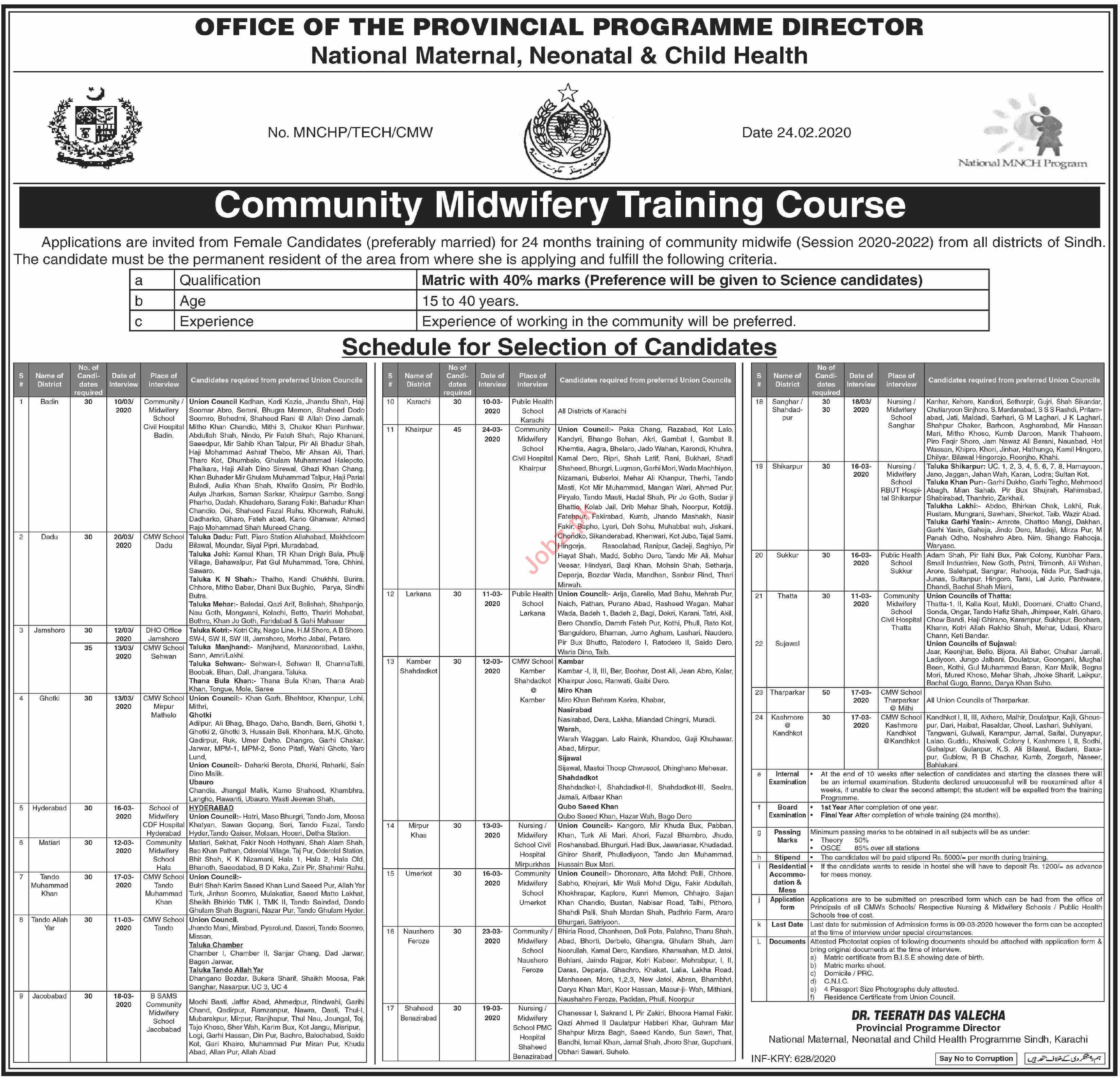 Community Midwifery Training Course Sindh 2020