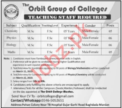 Orbit Group of Colleges Peshawar Jobs 2020 for Lecturer