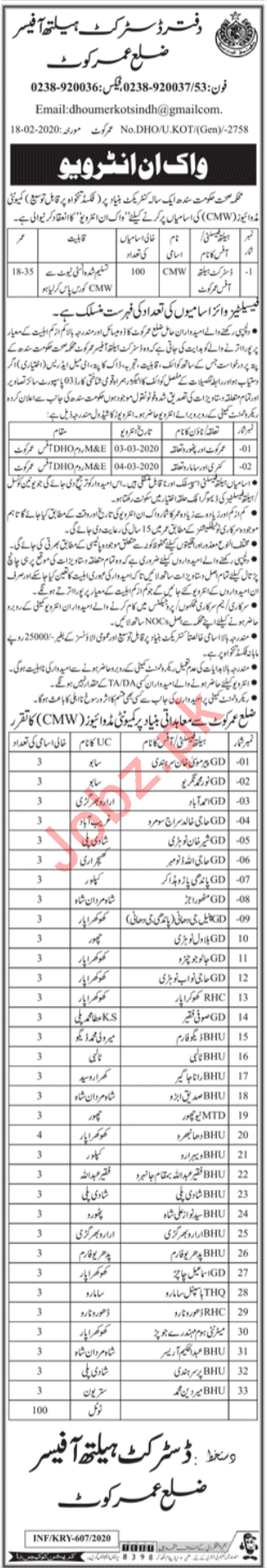 District Health Office Umarkot Jobs 2020 for CMWs