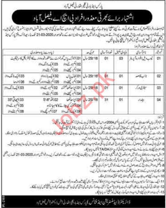 Parks & Horticulture Authority PHA Faisalabad Jobs 2020