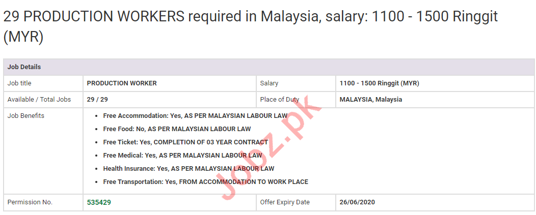Production Workers Jobs 2020 in Malaysia