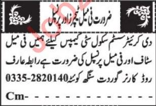 The Character System School Jobs 2020 in Quetta