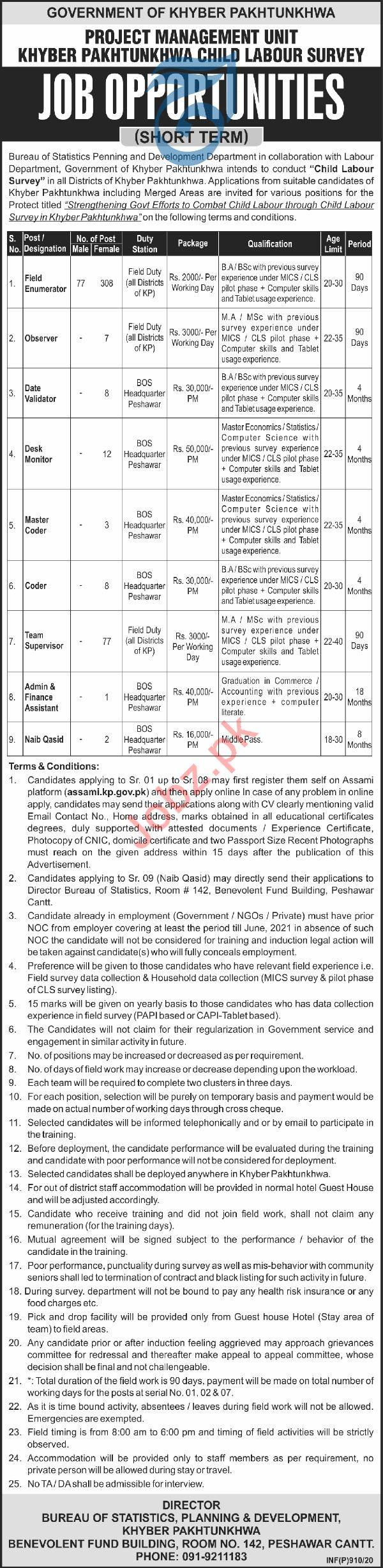 Bureau of Statistics Jobs 2020 In Peshawar KPK