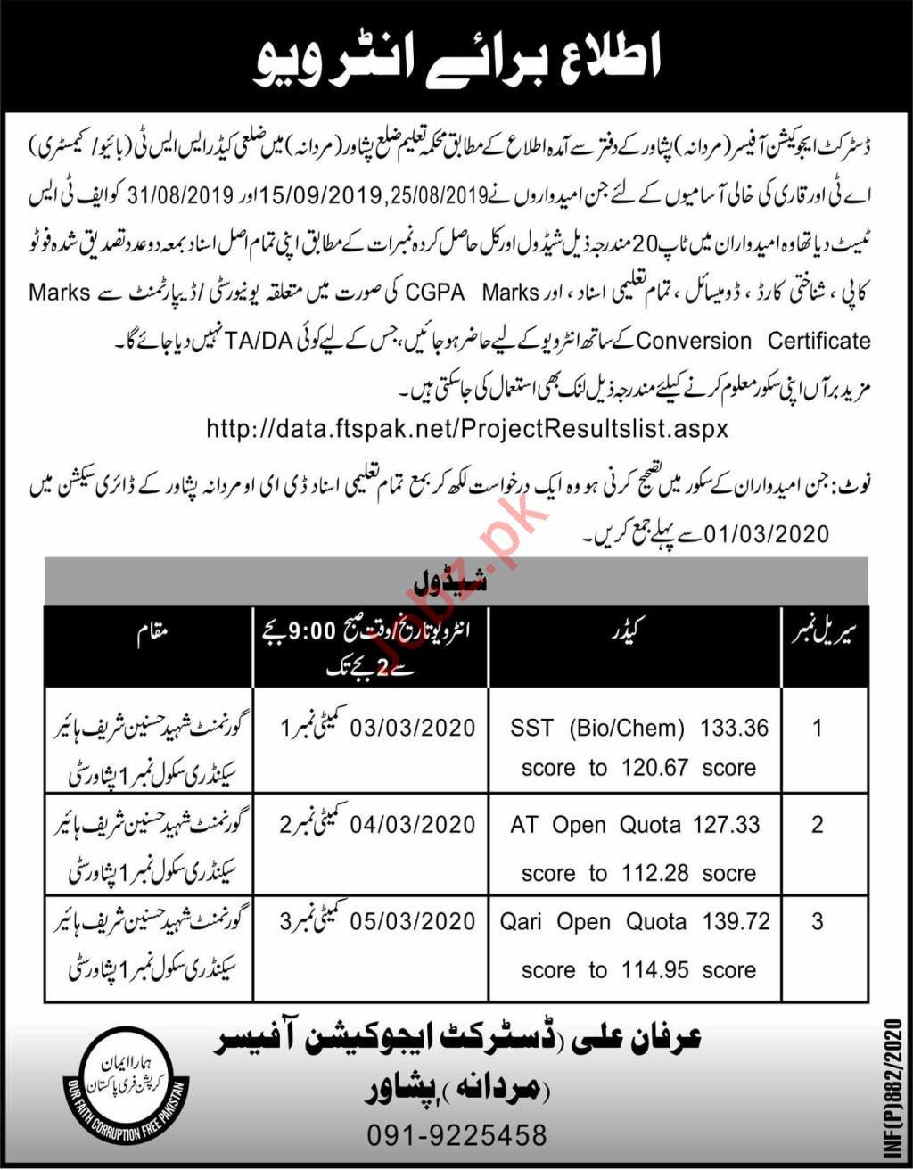 Education Department Jobs For Civil Engineers in Peshawar