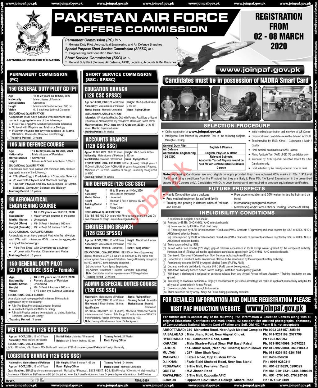 Pakistan Air Force PAF March Jobs 2020