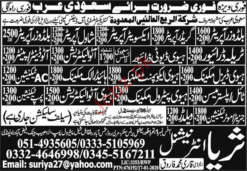 Technical Staff Jobs in Saudi Arabia 2020