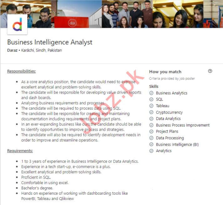 Daraz Pakistan Jobs 2020 Business Intelligence Analyst