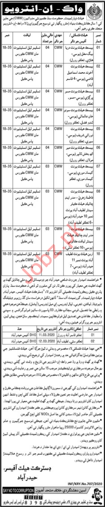 District Health Officer Hyderabad Jobs 2020 For Cmws 2020 Job Advertisement Pakistan