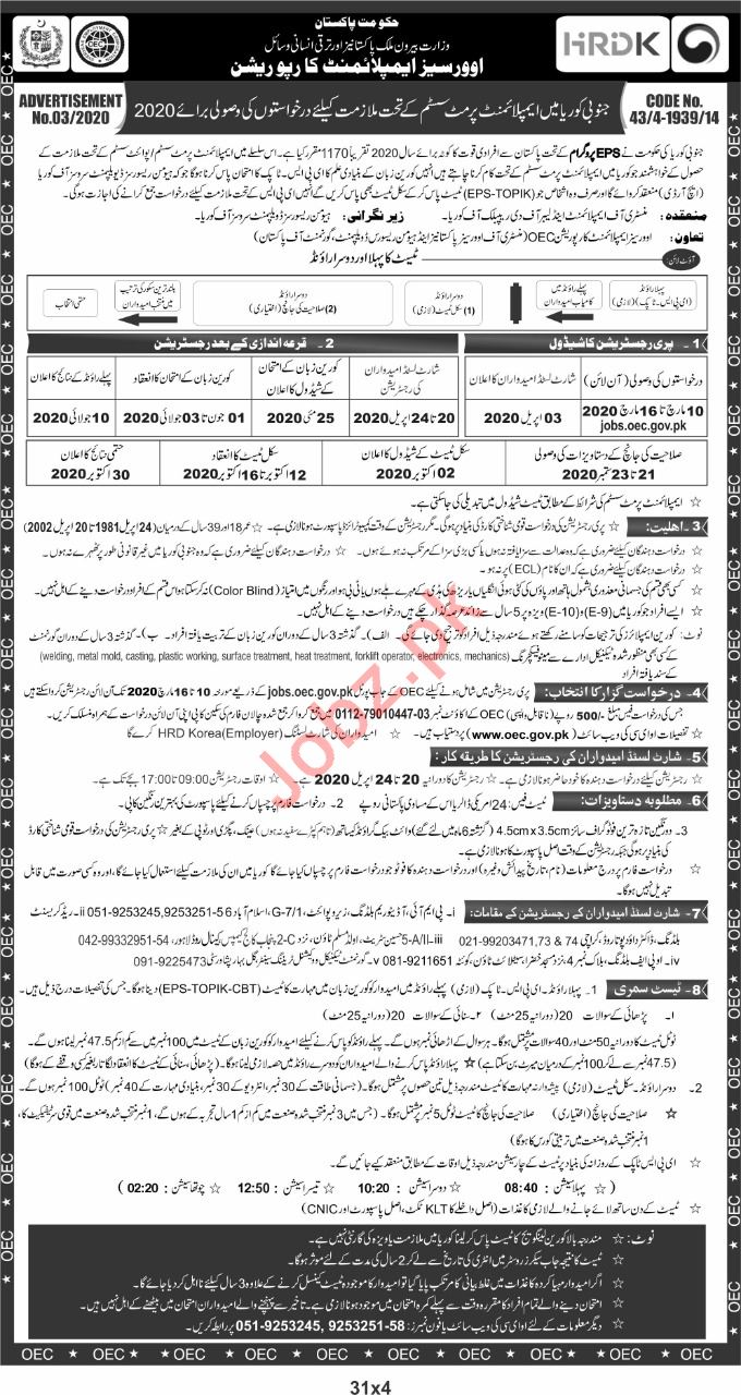 Ministry of Overseas Pakistanis and Human Resource Jobs 2020