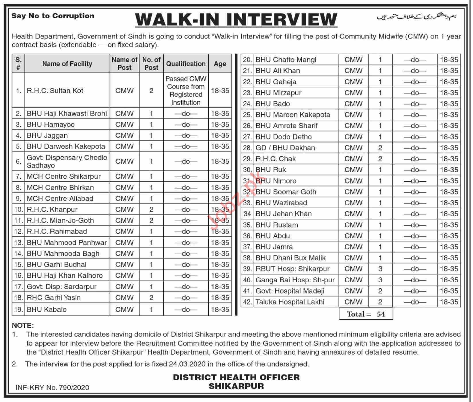 Health Department Shikarpur Jobs Interview 2020 for CMWs