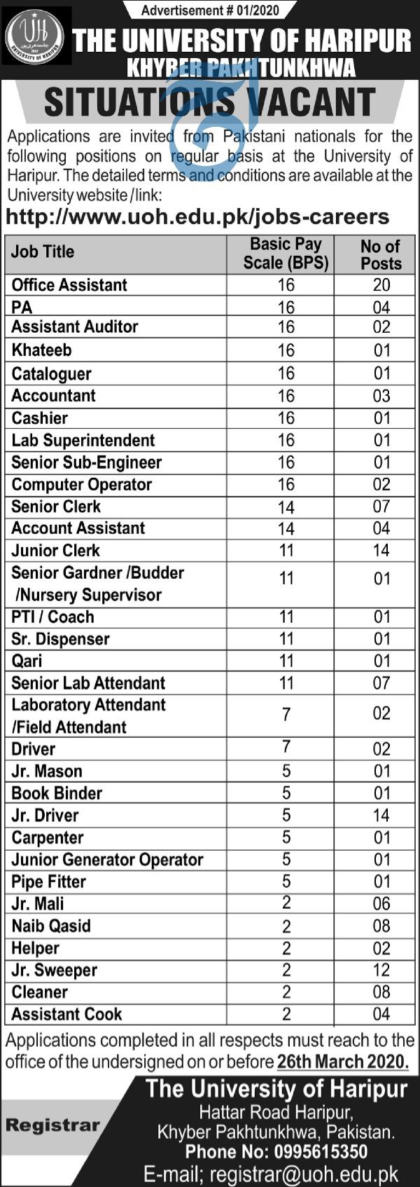 The University of Haripur Management Jobs 2020