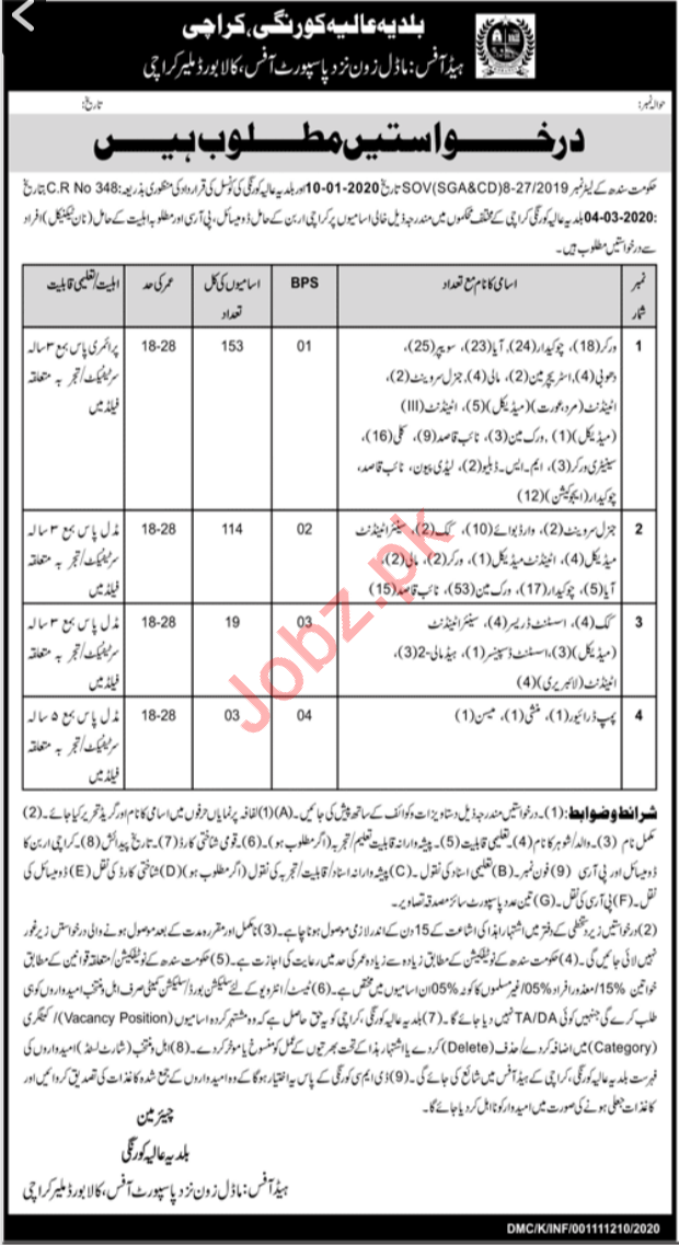 Municipal Corporation Office Jobs 2020 in Karachi