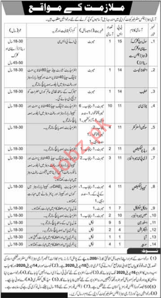 Army Air Defence Center Malir Cantt Jobs 2020