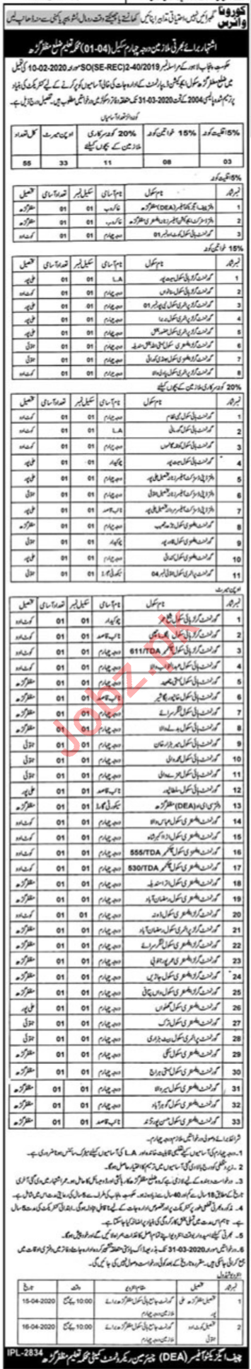 District Education Authority DEA Class IV Staff Jobs 2020