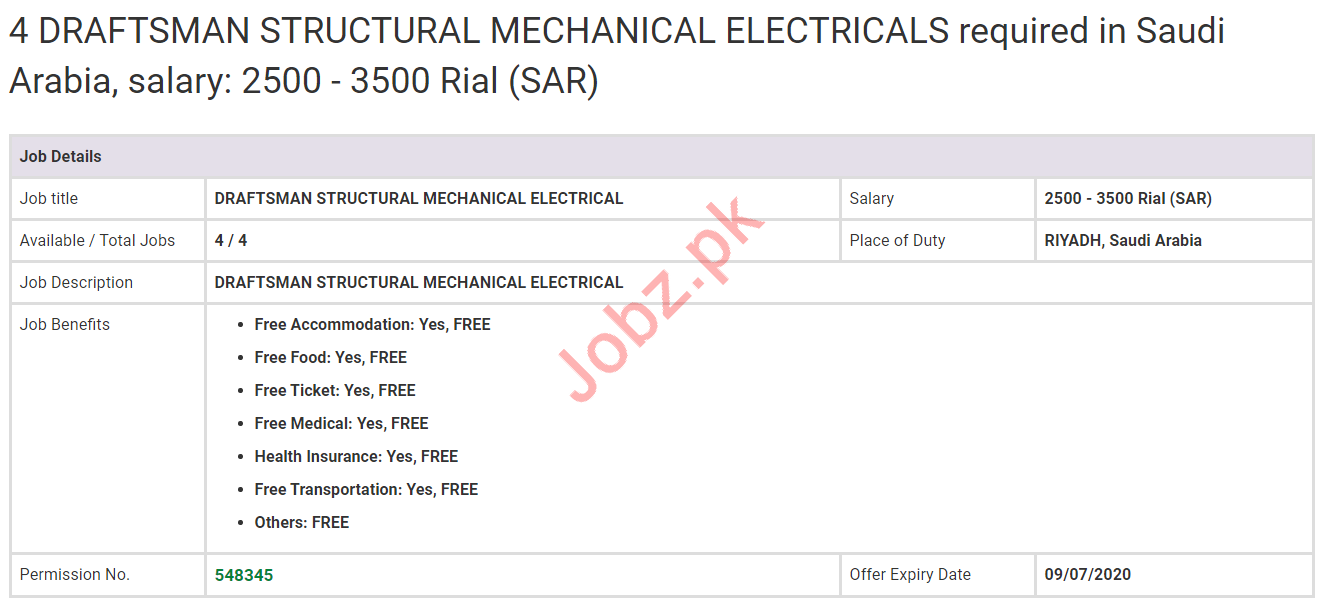 Draftsman Structural Mechanical Electrical Jobs 2020