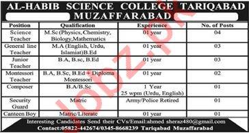 Al Habib Science College Tariqabad Muzaffarabad Jobs 2020