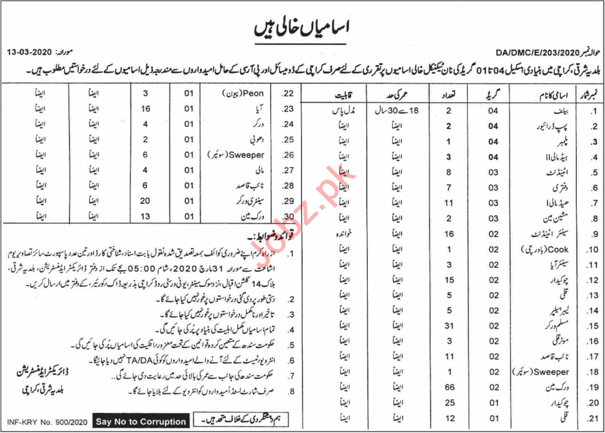 Tehsil Municipal Administration Jobs For Non Technical Staff