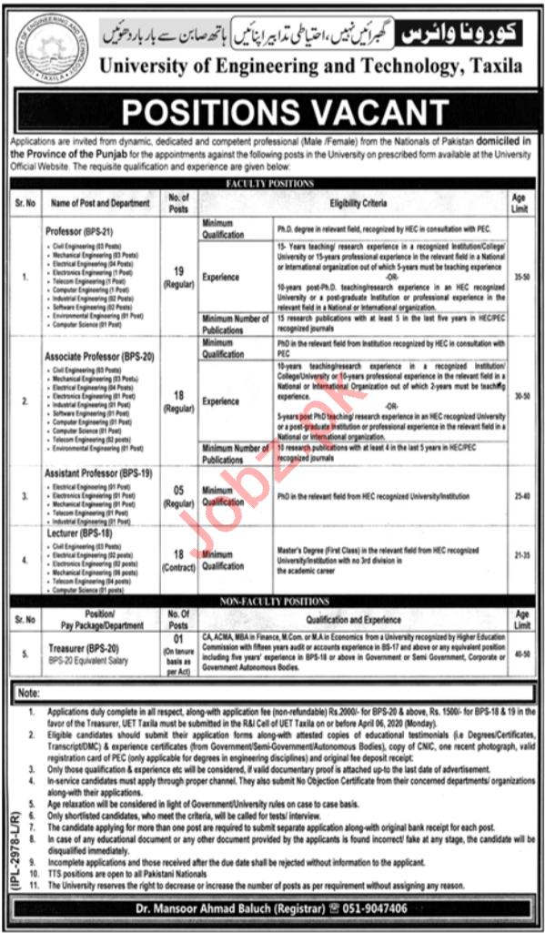 University of Engineering & Technology Taxila Jobs 2020