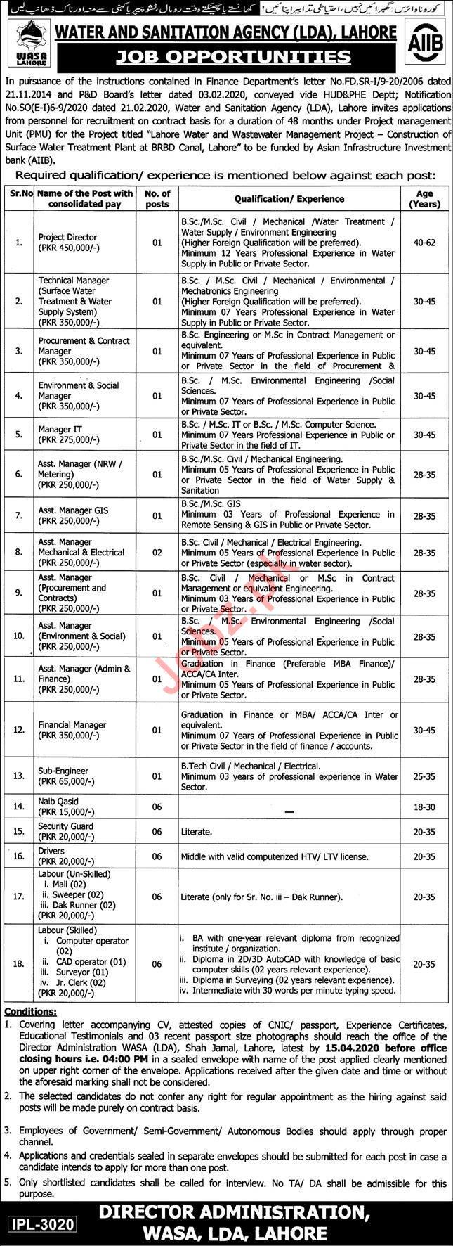 Water and Sanitation Agency WASA Jobs 2020 in Lahore