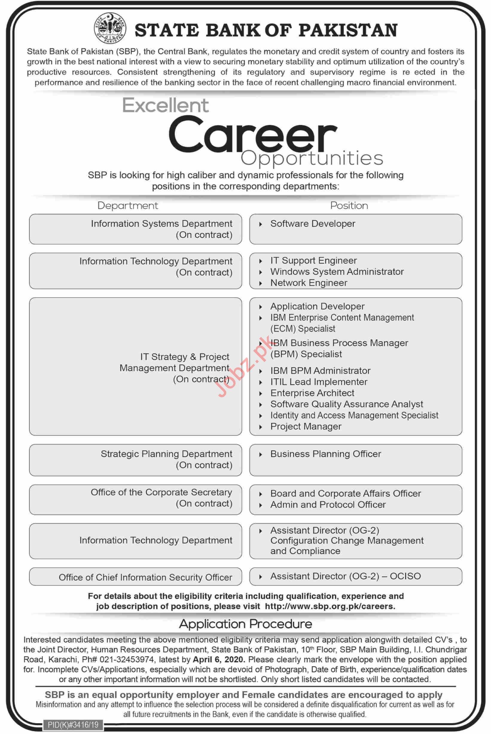 Management Jobs in State Bank of Pakistan SBP