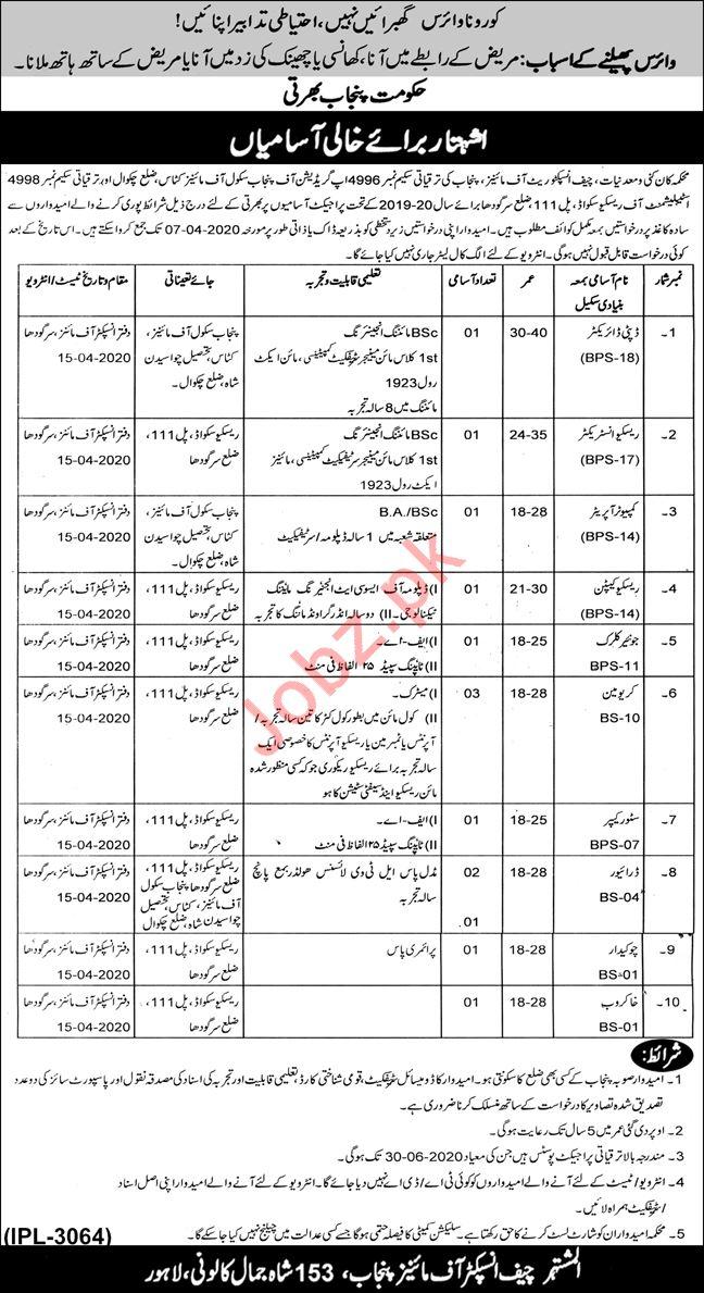 Mines & Minerals Department Jobs in Chakwal & Sargodha